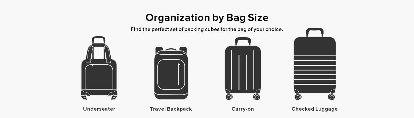 Organization by Size