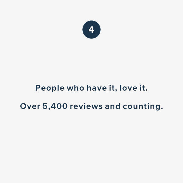 People who have it, love it.over 5,400 reviews and counting.