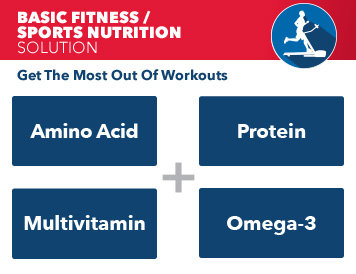 Basic Fitness / Sports Nutrition Solution
