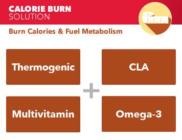 Calorie Burn Solution