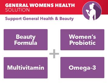 Womens Health Solution